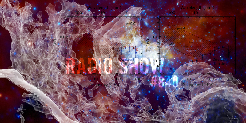 absci radio show cover image